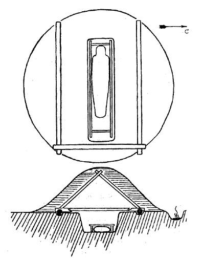 (рис.2)Схема курганного